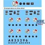 Sd.Kfz 11 3t Instrumente,Typschilder+Markierung
