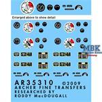 Sd.Kfz. 251/1 Instrumente und Typschilder