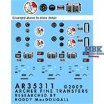 Sd.Kfz. 250/10 Instrumente und Typschilder