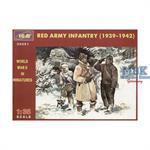 Russian Infantry RKKA 1939-42
