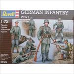 Deutsche Infanterie, WWI