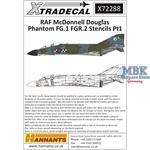 Phantom RAF stencil data Part 1