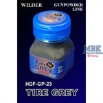 Tire Grey Pigments