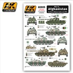 War in Afghanistan - Northern Alliance Tanks & AFV