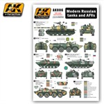 Modern Russian Tanks and AFVs