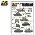South American Tanks & AFV