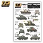 South American Tanks & AFV