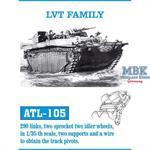 LVT Family