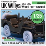 WW2 UK Commando/SAS Jeep Wheel set