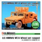 HMMWV BFGR Sagged wheel set