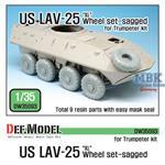 US LAV-25