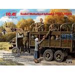 Soviet Motorized Infantry (1943-1945)
