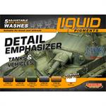 Weathering Set  Detail Emphasizer Tanks & Vehicles