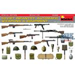 SOVIET INFANTRY AUTOMATIC WEAPONS & EQUIPMENT