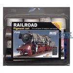 P248 Railway Pigment Set