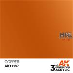 Copper (3rd Generation)