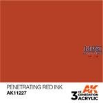 Penetrating Red Ink (3rd Generation)