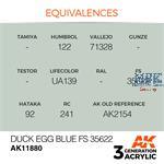 DUCK EGG BLUE FS 35622 - AIR (3. Generation)