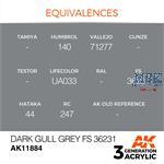 DARK GULL GREY FS 36231 - AIR (3. Generation)