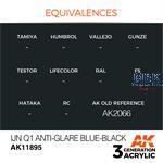 IJN Q1 ANTI-GLARE BLUE-BLACK - AIR (3. Generation)