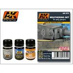 Weathering Set for early Panzers
