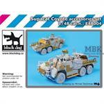 1\48 Supacat Coyote accessories set