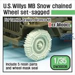 WW2 U.S. Willys MB Snow Chained Wheel set