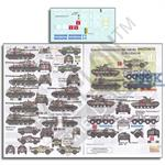 AFVs Ukraine-Russia Crisis BTR-70, BTR-80 & T-64