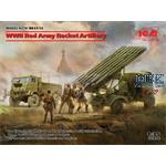 WWII Red Army Rocket Artillery