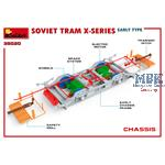 "Soviet Tram ""X""-Series. Early Type"