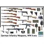 German Infantry Weapons, WW II era