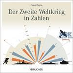 Der Zweite Weltkrieg in Zahlen