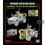 Upgrade set for M1240A1 M-ATV (M153 CROWS II )