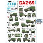 GAZ-69 - Cold War era Soviet and Warsaw Pact