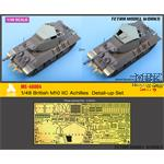 British M10 IIC Achilles Detail-up Set