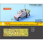 M1240 M-ATV & M153 CROWS II (Galaxy H.) Detail Set