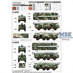 Russian FROG-7 Short-range artillery