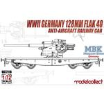 128mm Flak 40 Anti-Aircraft Railway Car