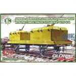 Armored train air defense