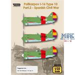 Polikarpov I-16 Type 10 Part.2 - Spanish Civil War