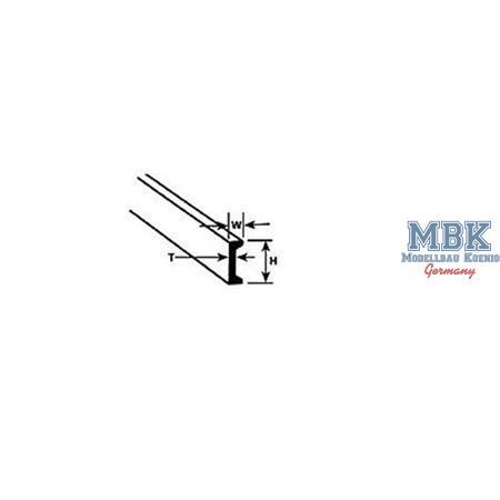 C-Profil mm.2,4Hx1,0Wx0,5Tx250L