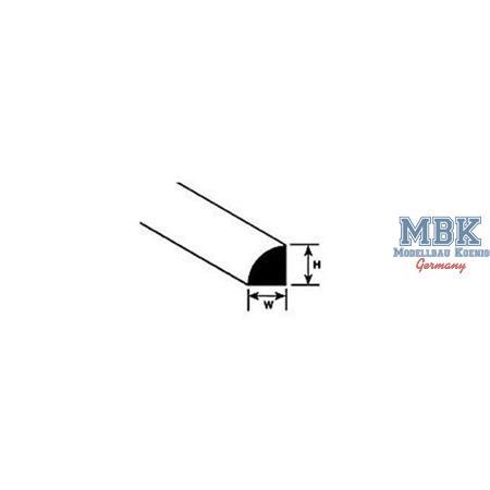 Viertel-Rundprofil mm.2,5Hx2,5Wx250L
