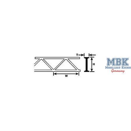 Traversenprofil mm.25,4Hx46,8Wx7,9Tx300L