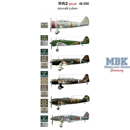 WW2 IJAAF AIRCRAFT COLORS