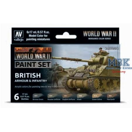 Model Color: WWII British Armour & Infantry