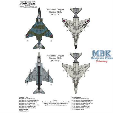 McDonnell-Douglas Phantom FG.1 in RAF service (6)