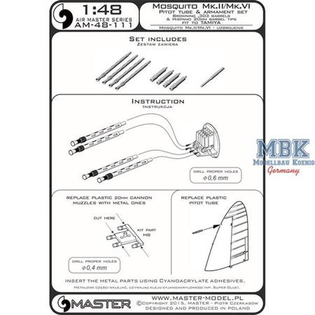 Static dischargers for F-16 1:48