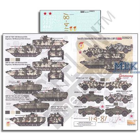 Soviet AFVs Afghanistan War Pt2 BRDM-2BRDM-2RKhb