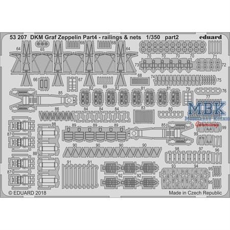 DKM Graf Zeppelin antennas & island pt.4 1/350