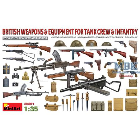 British Tank Crew/Infantry Weapons & Equipment